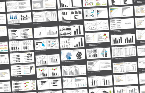 dashboards with impact